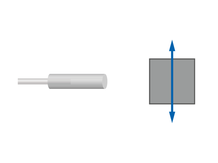 Lateral position measurement at a constant distance