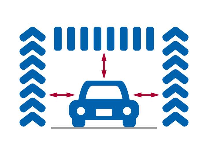 Carwash vehicle positioning and measurement