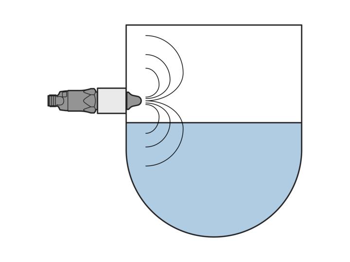 Functionality of level sensors