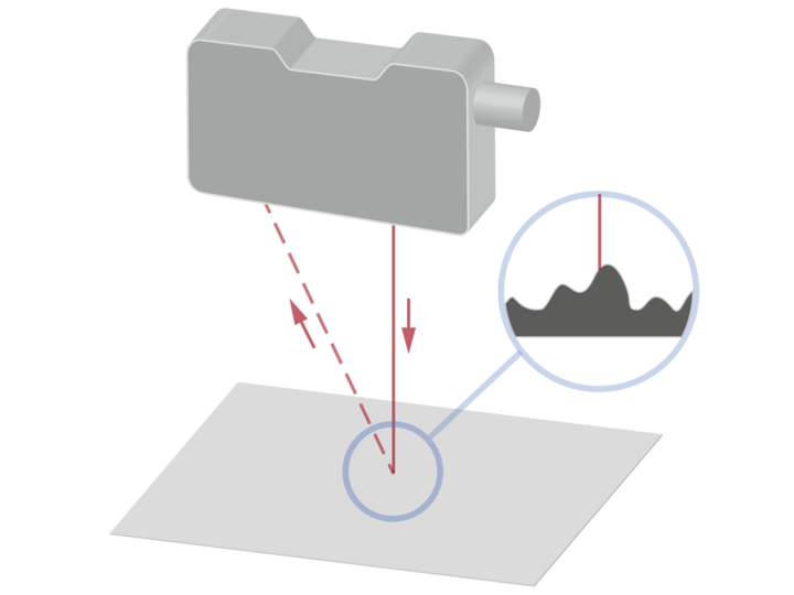 Laser point for very small objects