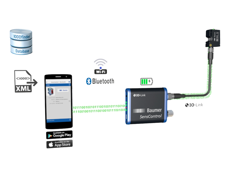 Wireless IO-Link-master and app functionality